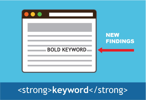 Bold Keywords – Do They Help Ranking?